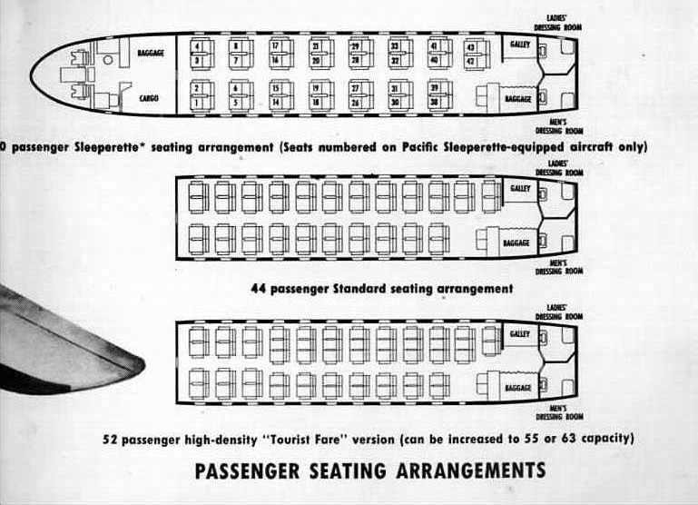 Pan Am had several different configurations for its fleet of DC4 aircraft.